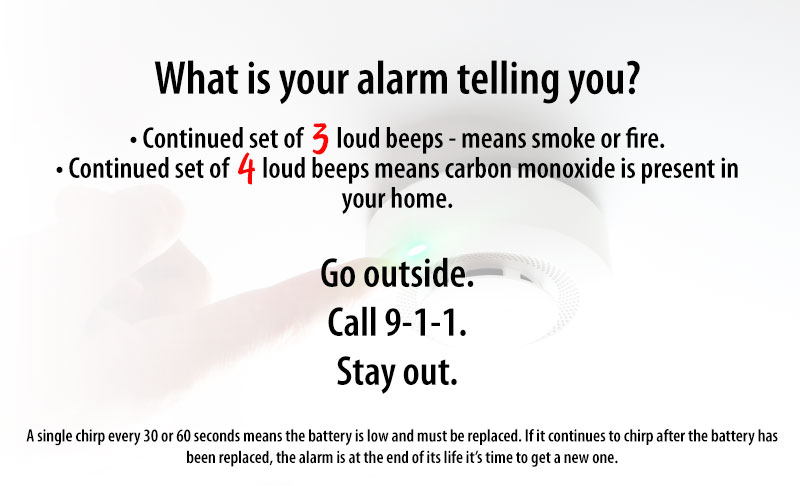 What Is Your Smoke/CO Alarm Telling You?