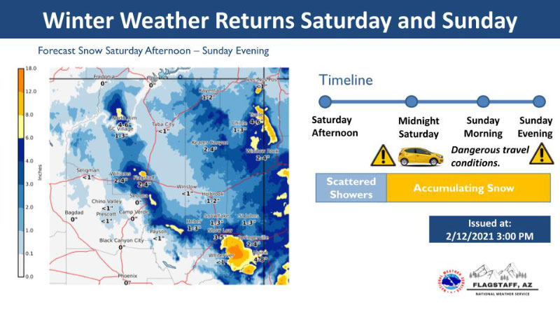 Snow Expected in AZ High Country